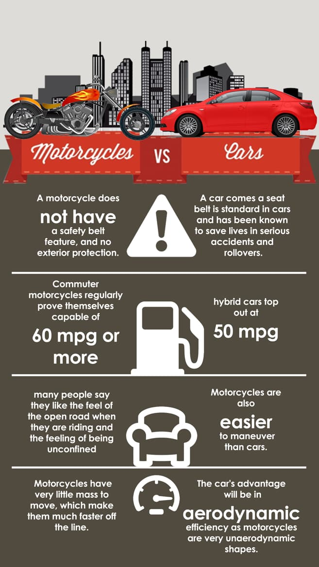 Cars Vs. Motorcycles