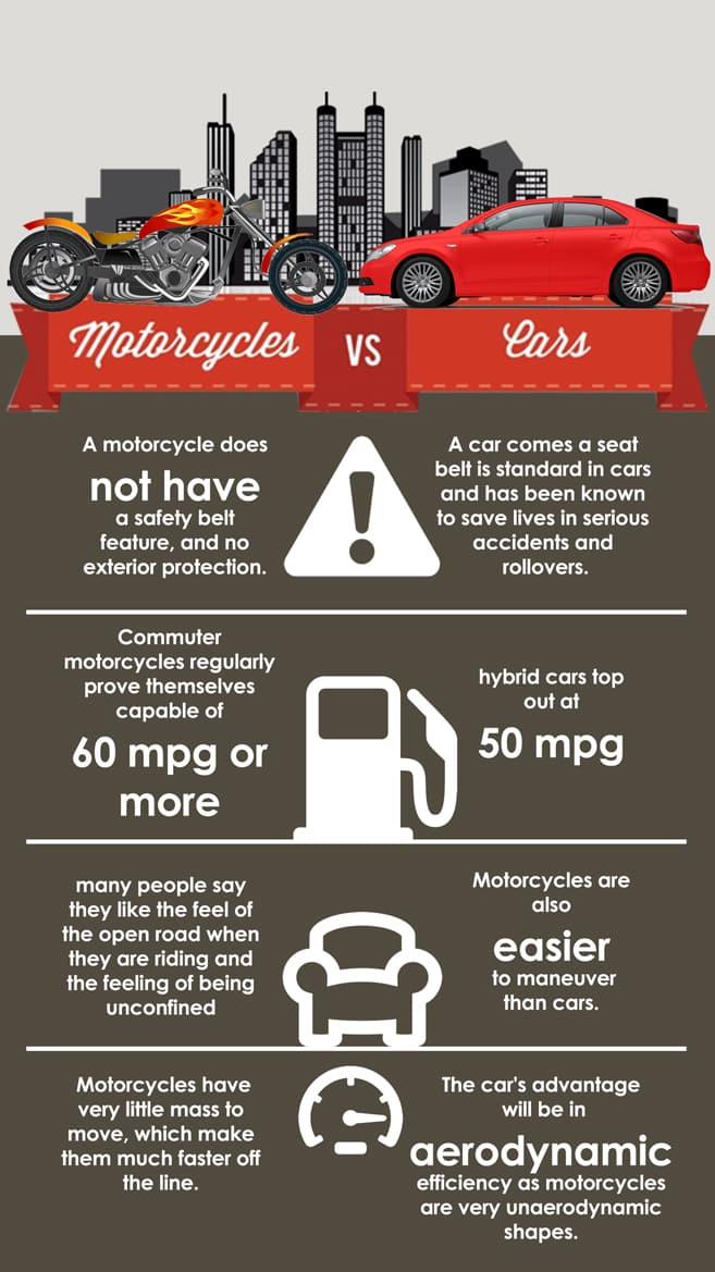 Cars Vs. Motorcycles